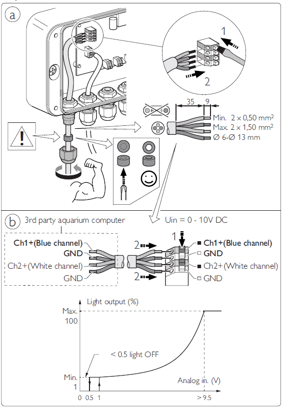 Fig5 Connecting 0 10V Interface